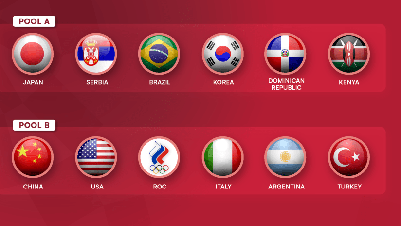 Women's qualifiied countries