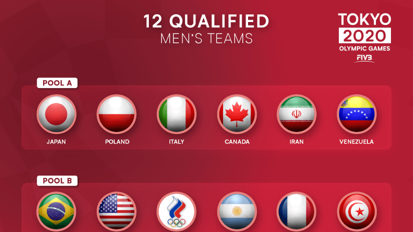 OG_Tokyo2020_Qualified_Countries_M_PNG