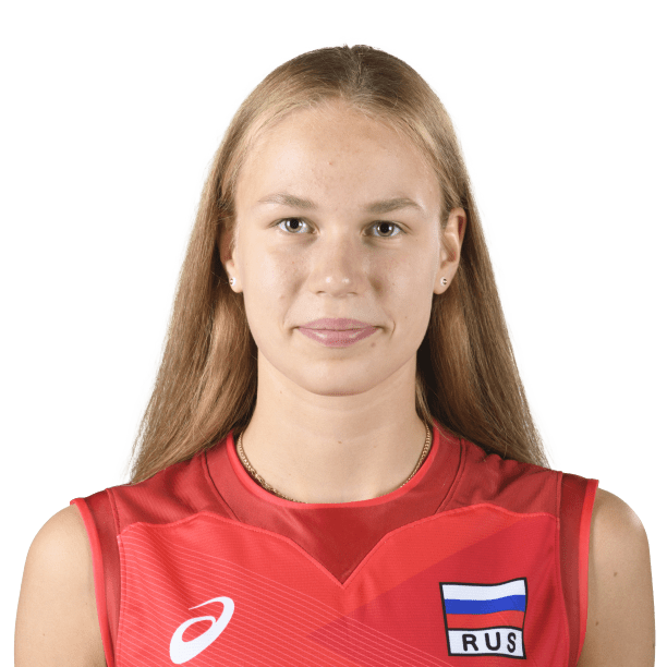 Fedorovtseva Arina